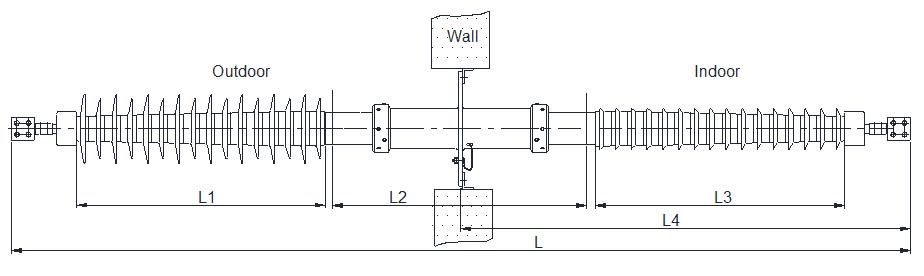STB-Wall-Bushings-Specifications-drawing-1a