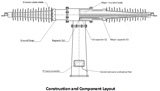 Electronic Combined Voltage and Current Transformer REVCT35-1000 Series 35 kV – 1000 kV construction and component layout line drawing