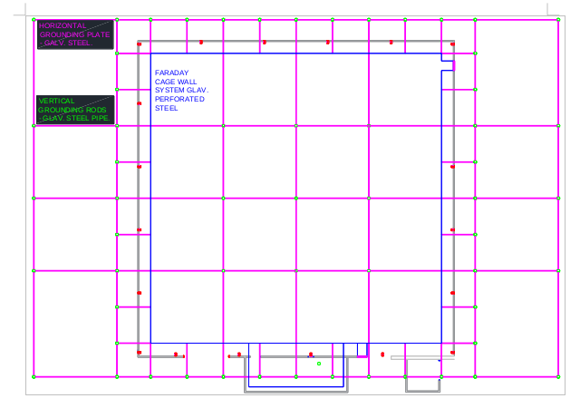 HV Interior Shilding Ground Grid Diagram