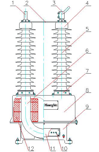 Structure Of The Hv Lrgbj Series Current Transformer Rhm