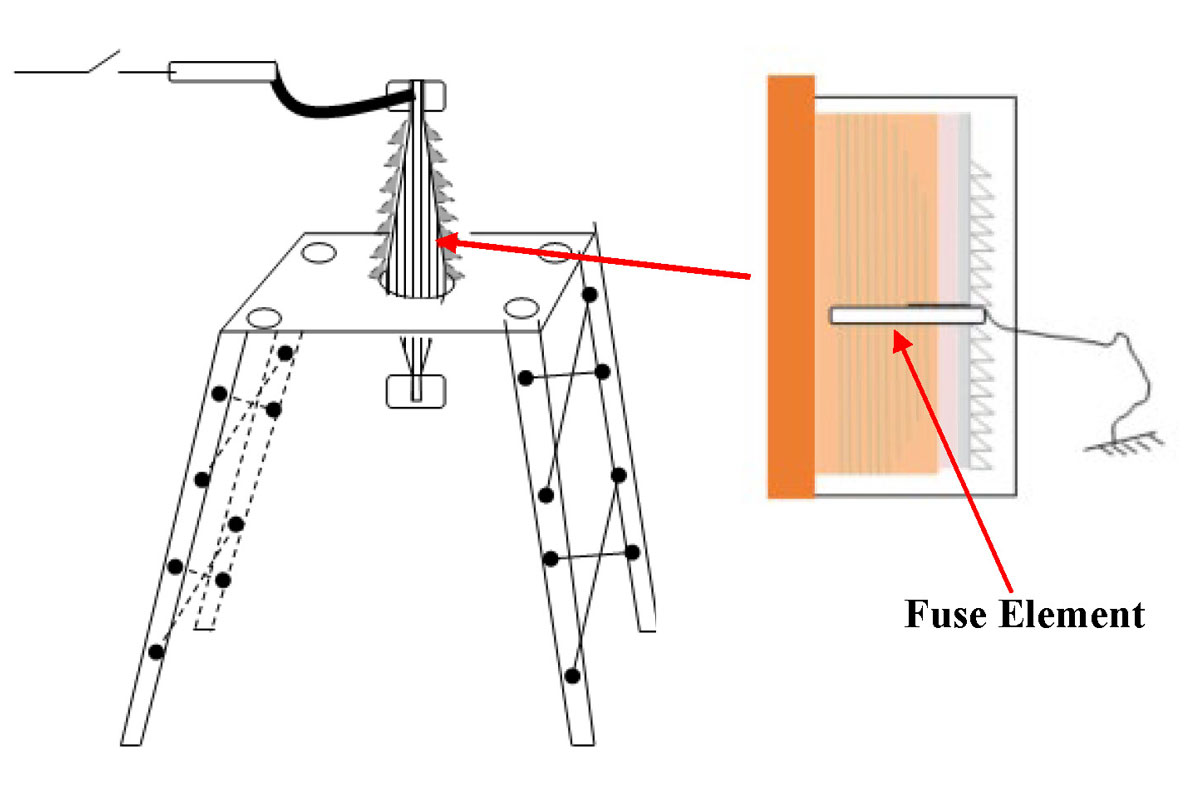 Schematic of Internal arc fault test setup of RIF transformer bushing