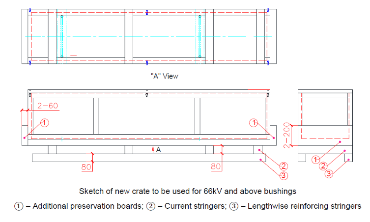 RHM bushing shipping crate schematic