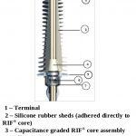 RIF Cable Termination Schematic - RHM International